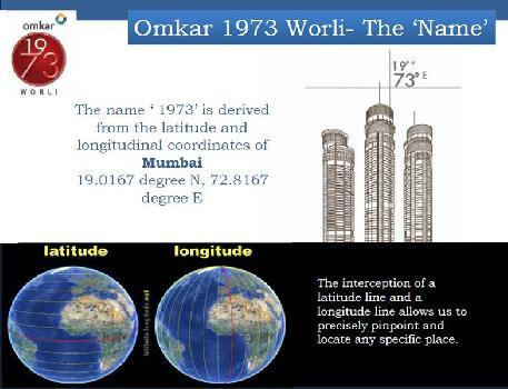 Omkar 1973