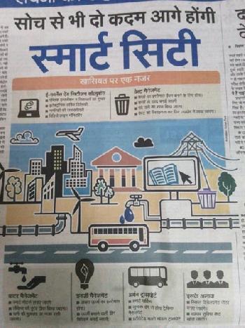 Smart Zone City