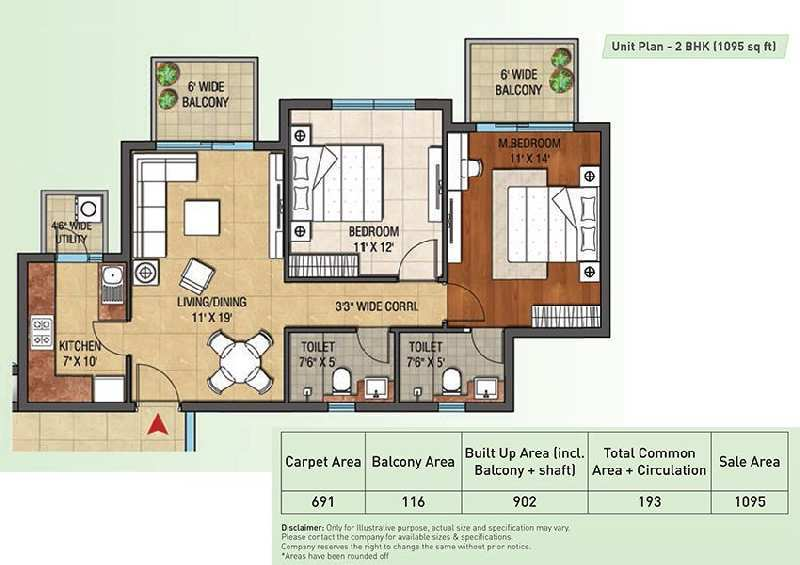 2 BHK Flats & Apartments for Sale in Sector 88, Mohali
