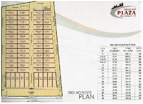 Commercial Plot for Sale in Mundra , Gujarat