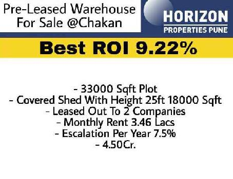 Pre-Leased Warehouse