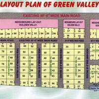 Residential Plots