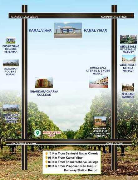 3 BHK Farm House for Sale in Old Dhamtari Road, Raipur