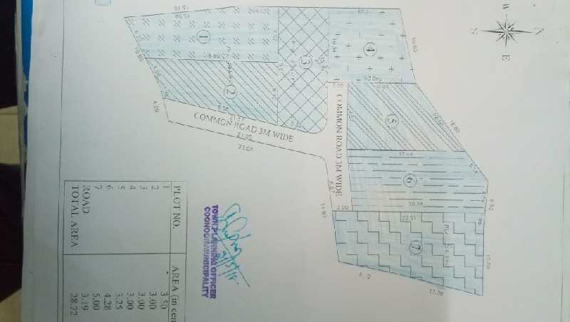 Residential property for sale in coonoor
