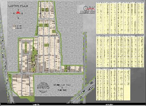 Residential / Commercial / Industrial Land Available for Sale At DHOLERA, First Ever SMART CITY of India.