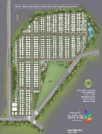 nandanavanam satvika residential mega gated community layout for sale at duvvada