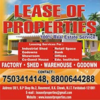 4500 sq ft Commercial shops for rent in Okhla, South Delhi.