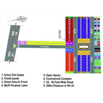 Residential Plot for Sale In Bareilly